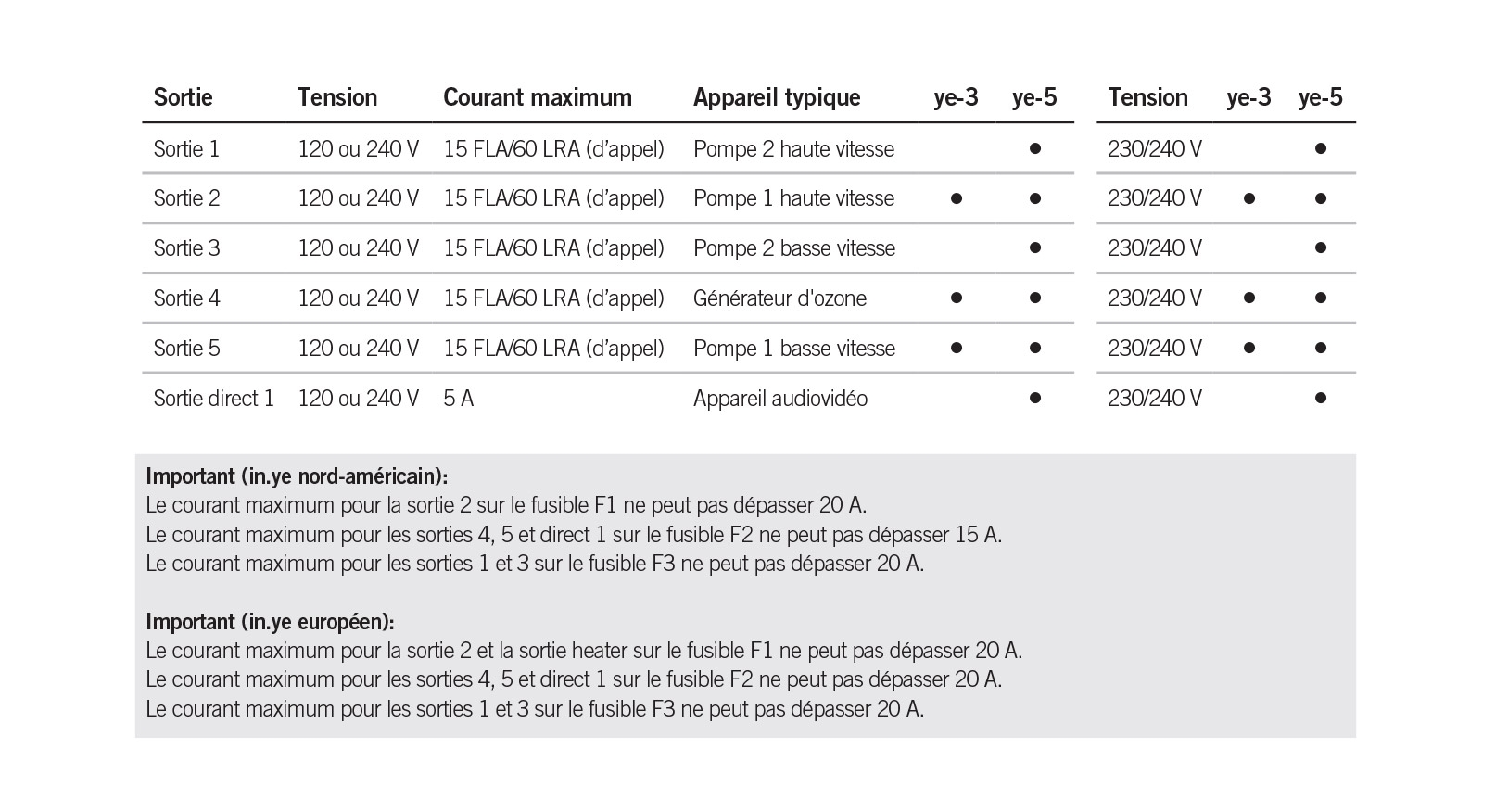 Web_YE_specifications_NA_CE_model_FR.jpg
