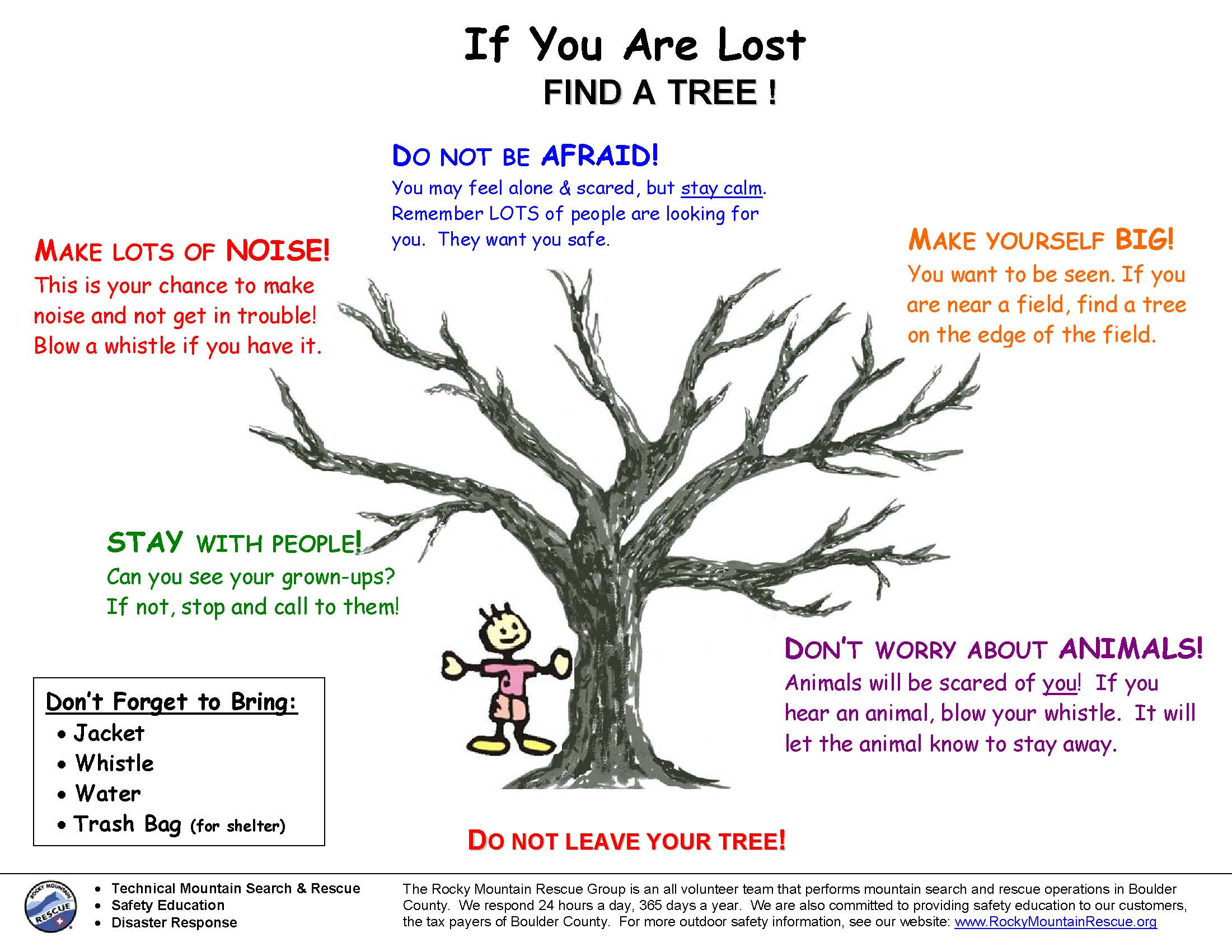 Kids Safety Tree