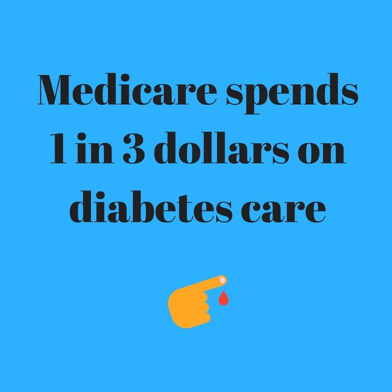 Medicare spends 1 in 3.jpg