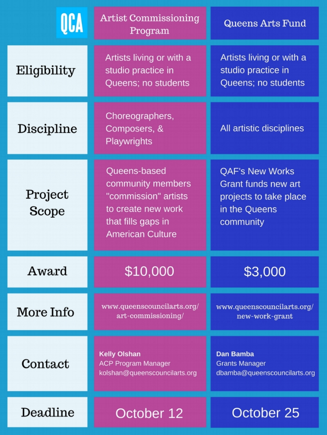 ACP v QAF chart pg 1.jpg