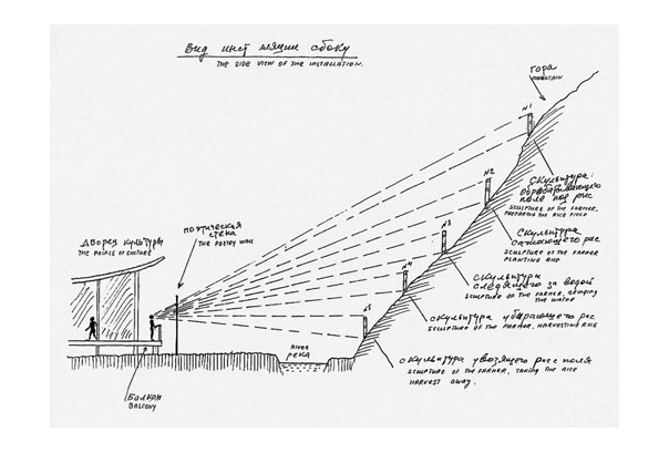 Sketch-for-the-installation-The-Rice-Fields-profile-1999-ball-point-pen-217-x-279-cm.jpg
