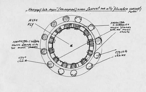 Floor-plan-sketch-1989-felt-pen-and-correction-fluid-139-x-215-cm-signed-on-t.jpg