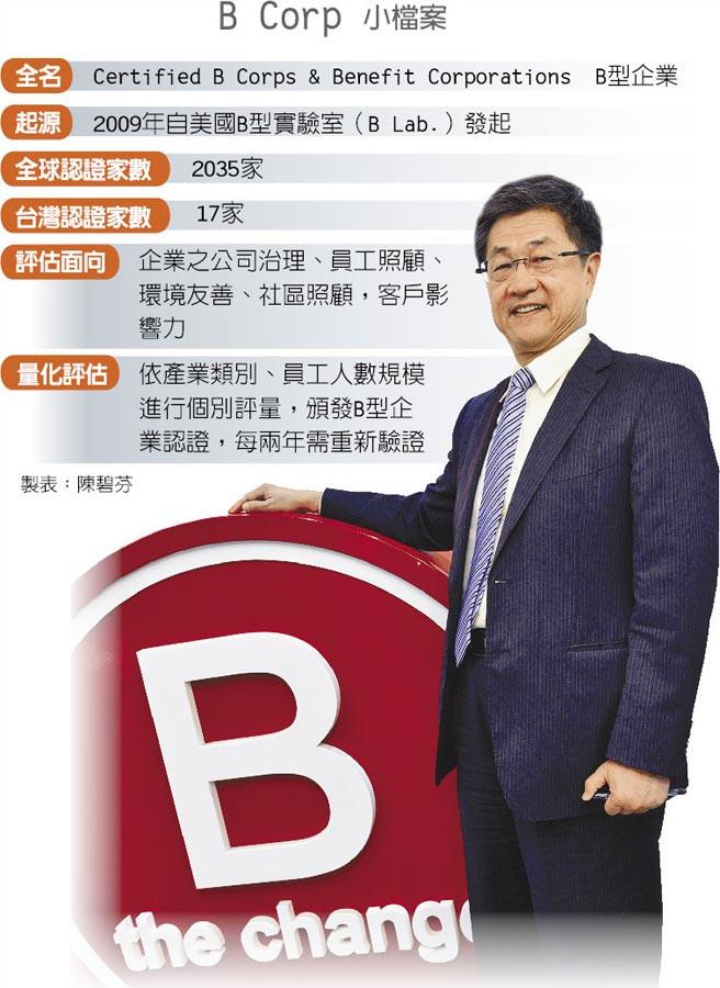 圖片來源: 中國時報