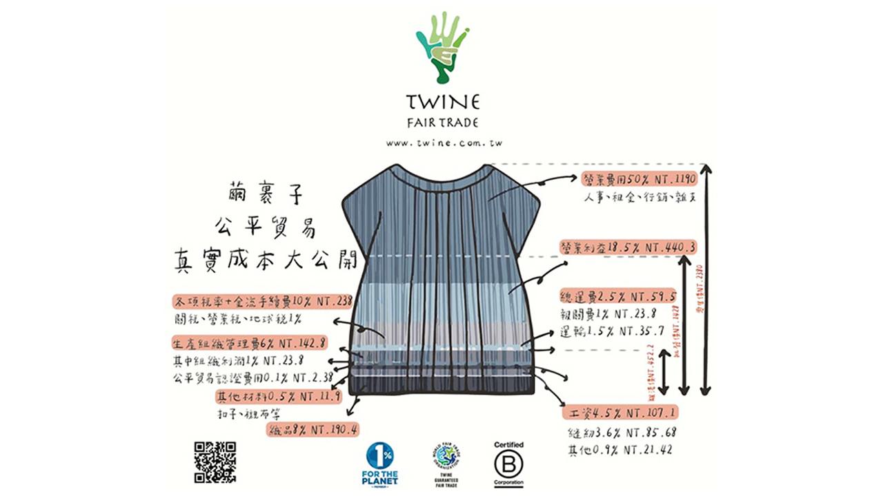 繭裹子公開服飾商品的價格成本比例。圖片來源/繭裹子提供