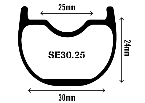 Rim-Diagram-SE3025 18 4 19 v2.jpeg