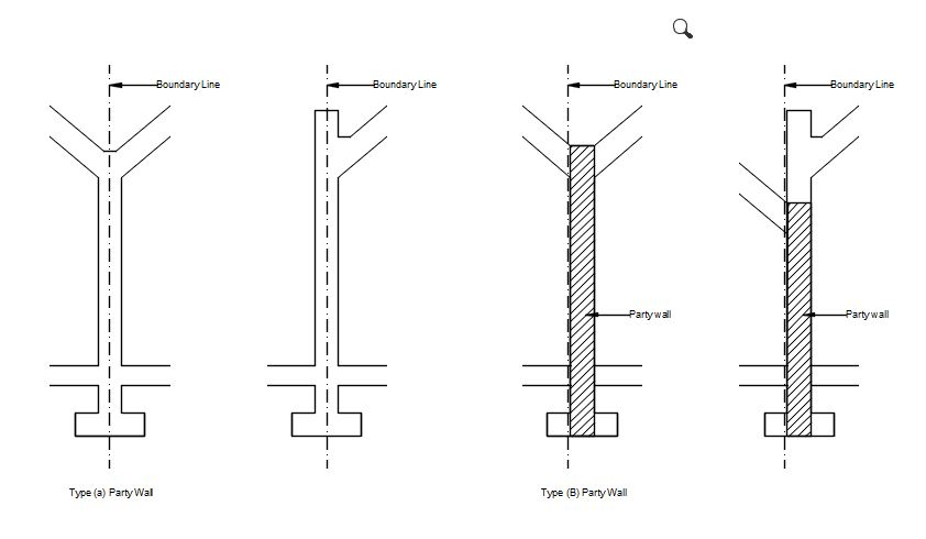 Illustration of the two types of a party wall