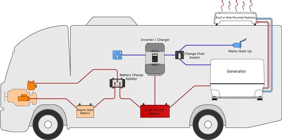 vehicle-power-systems.jpg