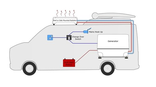 vehicle-power-applications.jpg