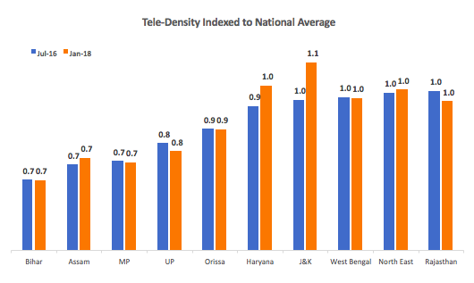 Tele-Density changes.jpeg