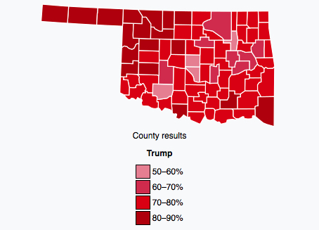 Voters in Oklahoma voted overwhelmingly for Trump...