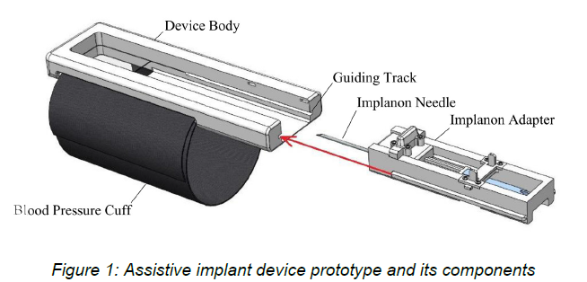 Mohedas, I. , Sabet Sarvestani, A., Daly, S. R., & Sienko, K. H. (2015). Applying design ethnography to product evaluation: A case example of a medical device in a low-resource setting.  International Conference on Engineering Design: Design for Life.  Milan, Accepted.