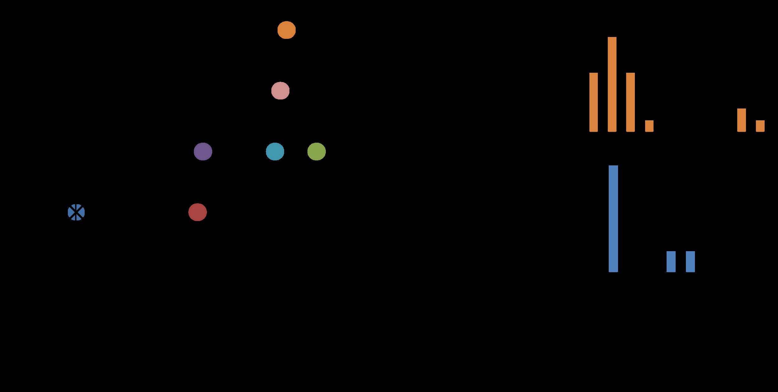 Fig 3 v3.png