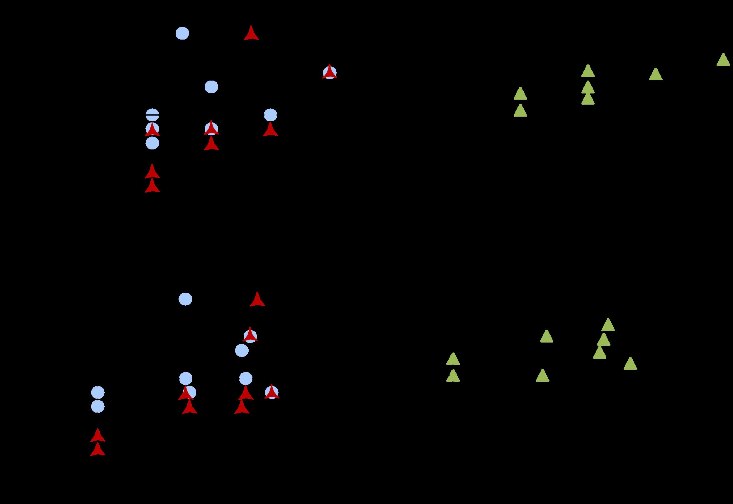 Fig 4 v3.png
