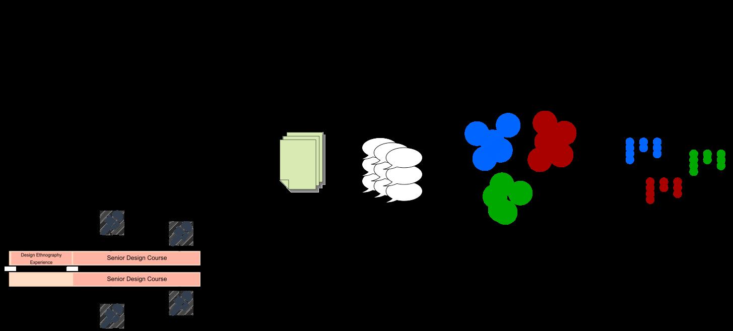 IJEE Methods 3.png
