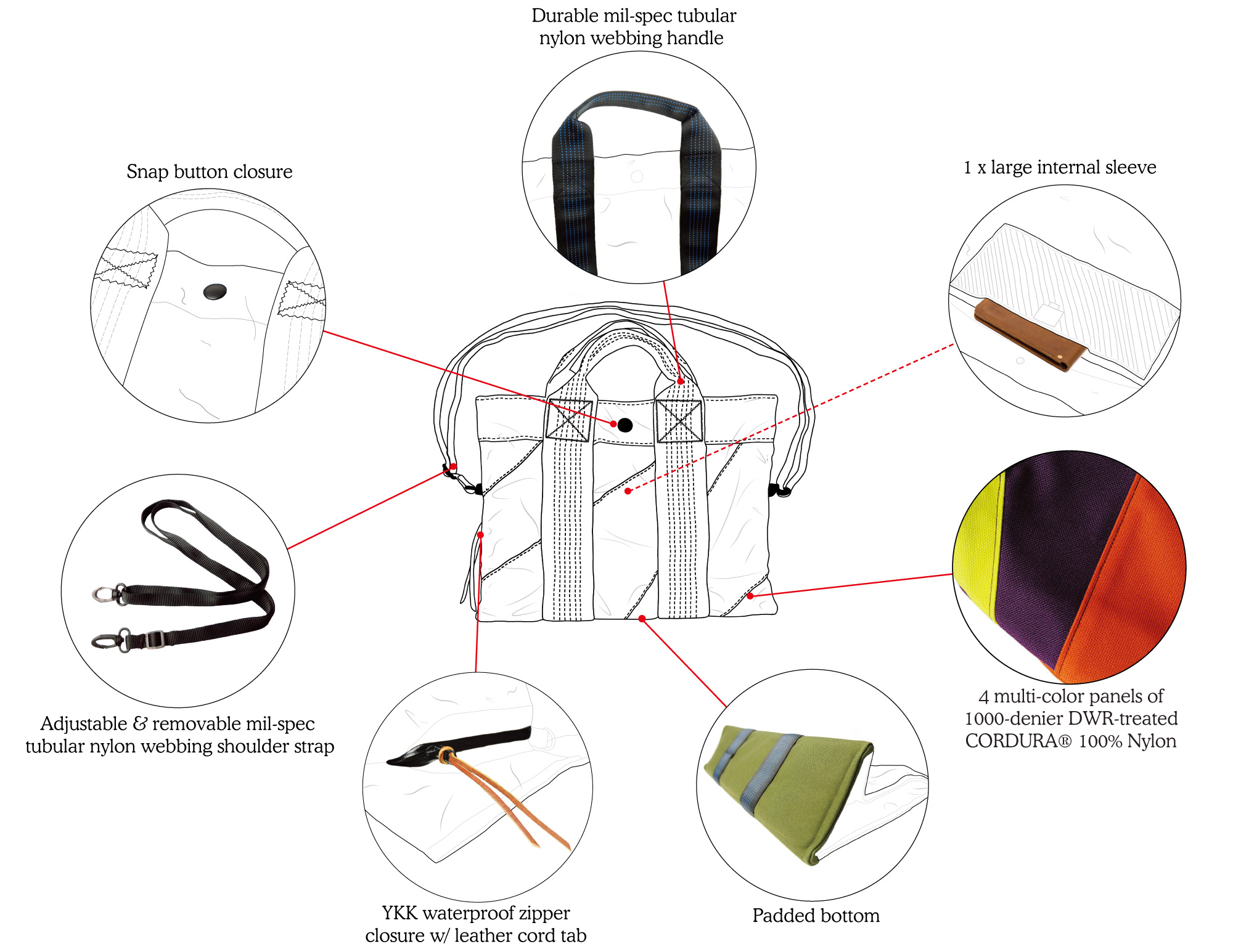 Multi-Paneled-Handbag--Callout.jpg