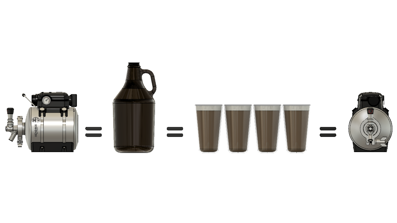 Stainless steel growler keg next to a pint glass and growler