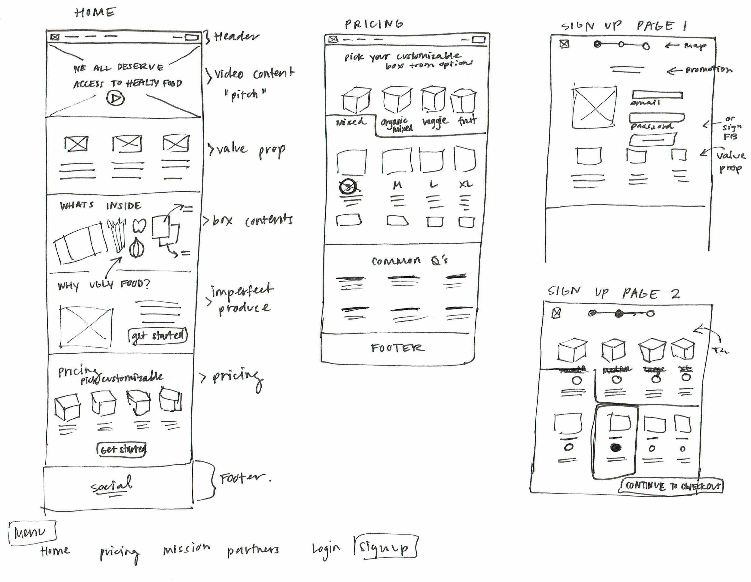 WIREFRAMES & USER FLOWS:  I used wireframes and user flows to design the responsive website.
