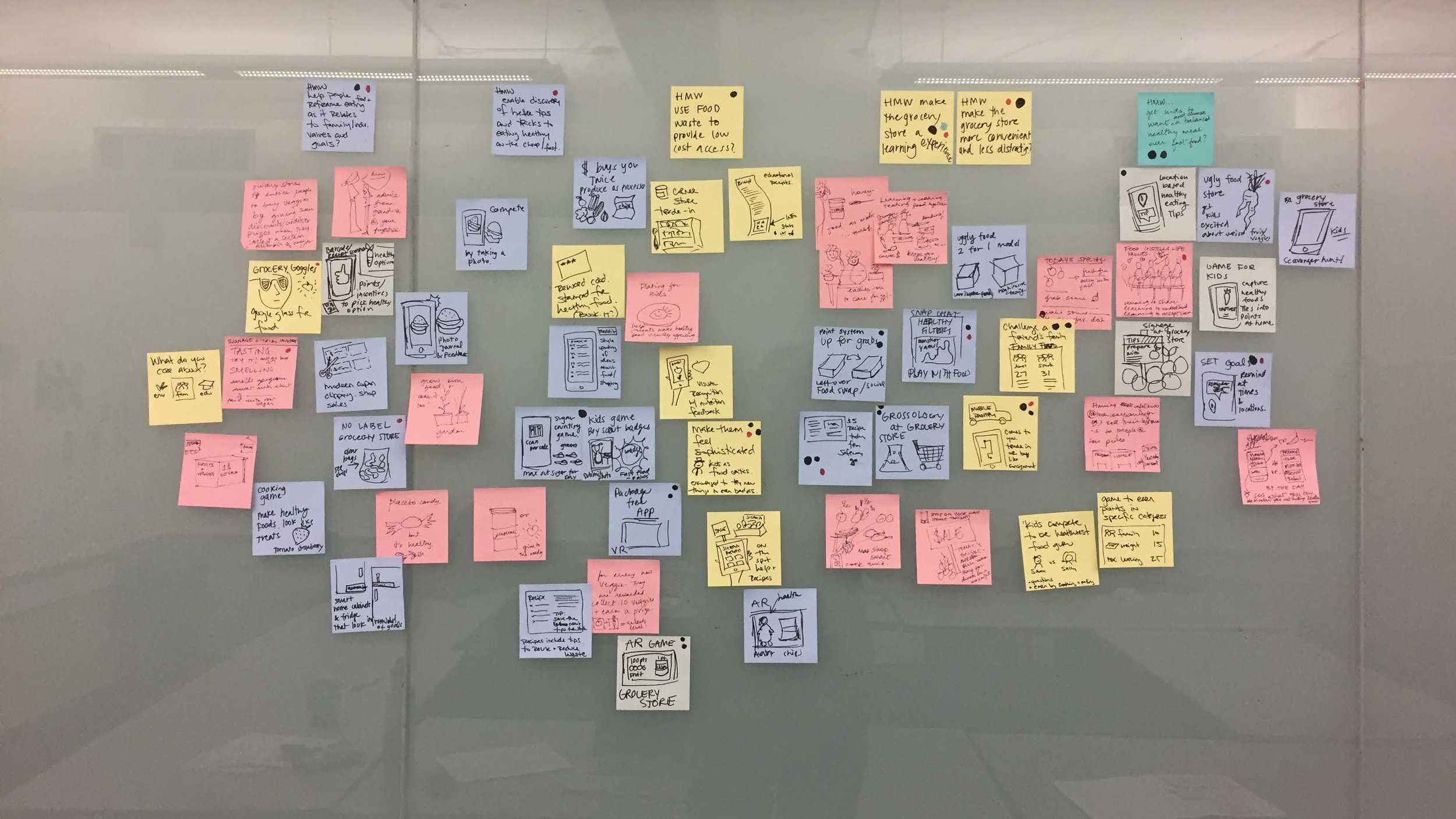 IDEATION:  Using How Might We statements and our personas, we ideated and brainstormed ideas and directions for this project, then each went with an idea we were passionate about. For me that was increasing access to fresh and healthy food and reducing food waste.