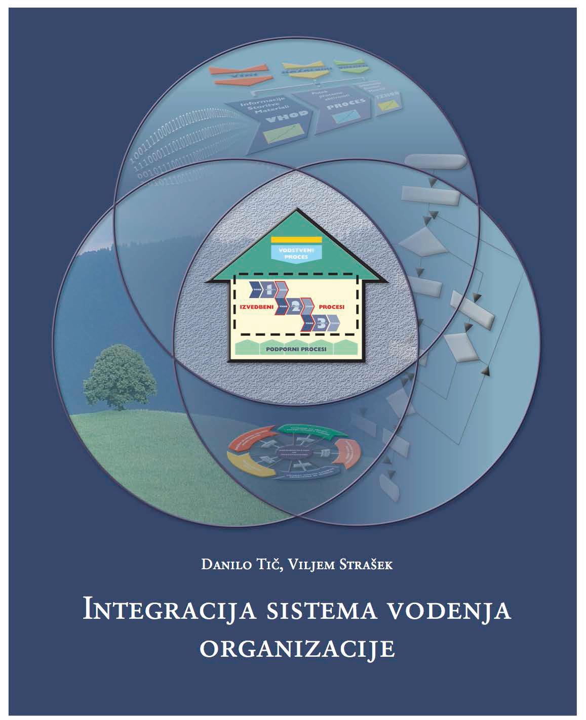 integracija_sistema_vodenja_organizacije_knjiga