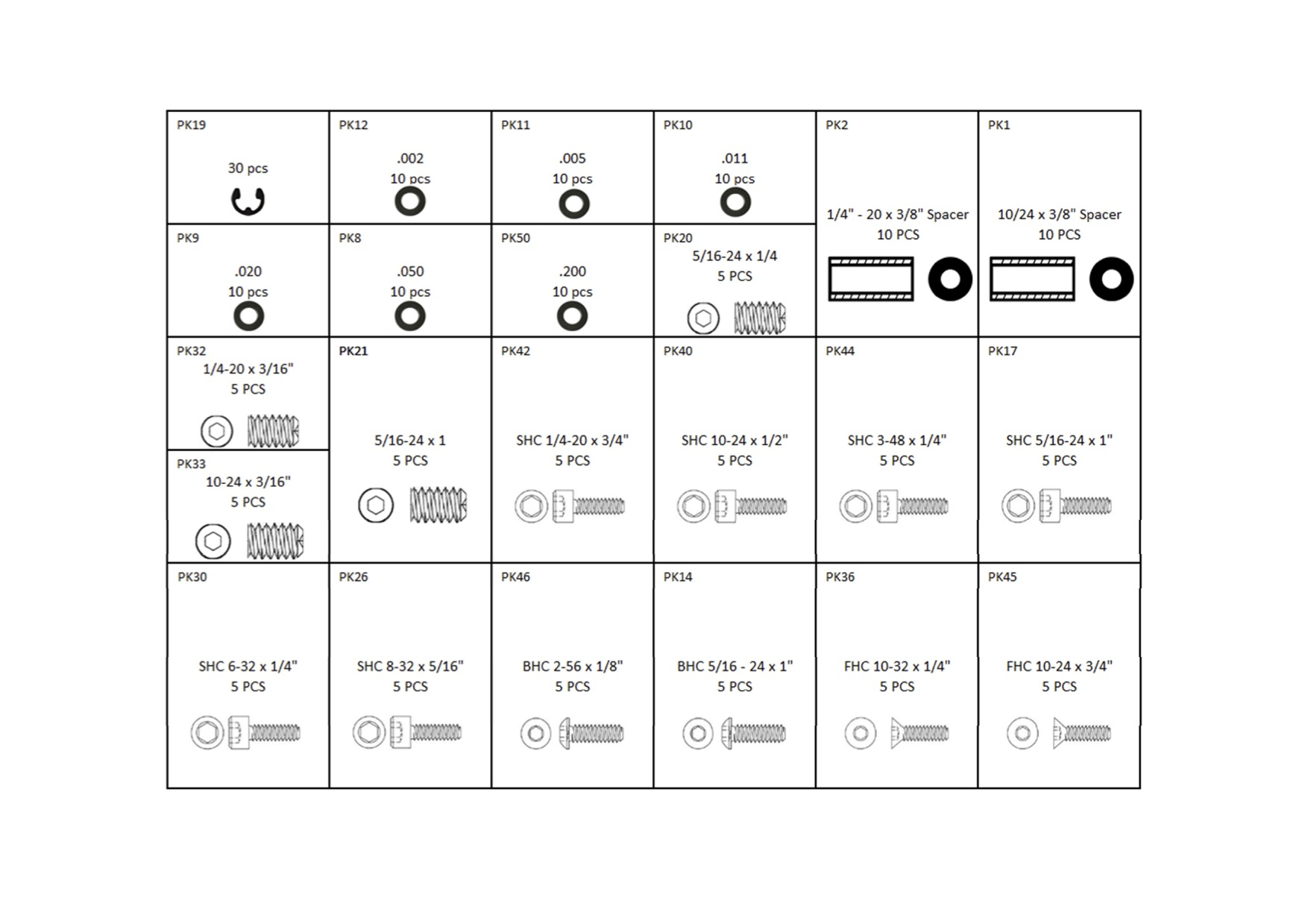 BOX LABEL Basic Parts Kit.jpg