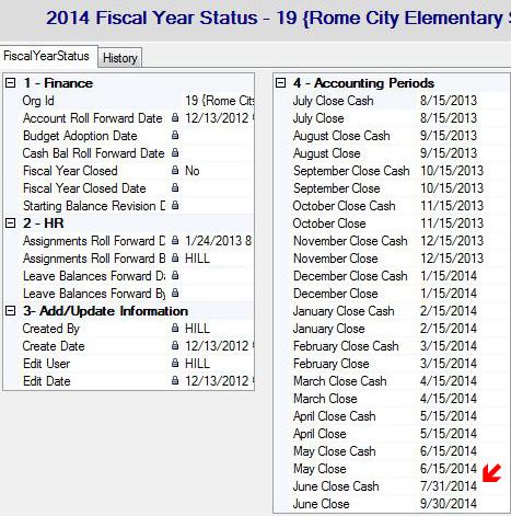 Fiscal Close Dates