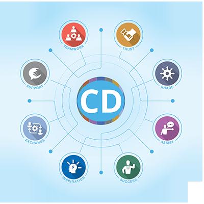 CD-logo-400x400px.png