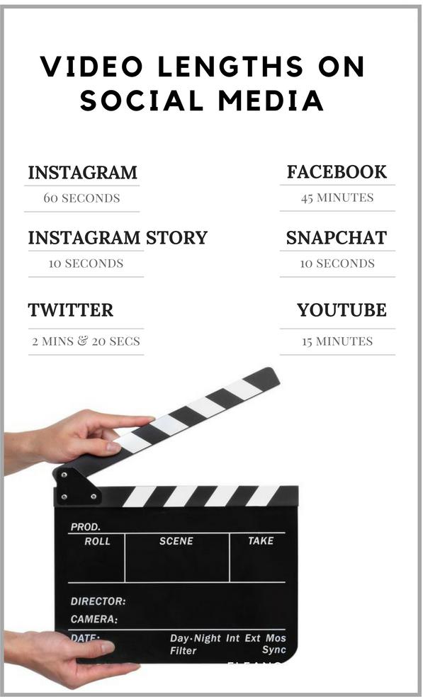 Video Lengths