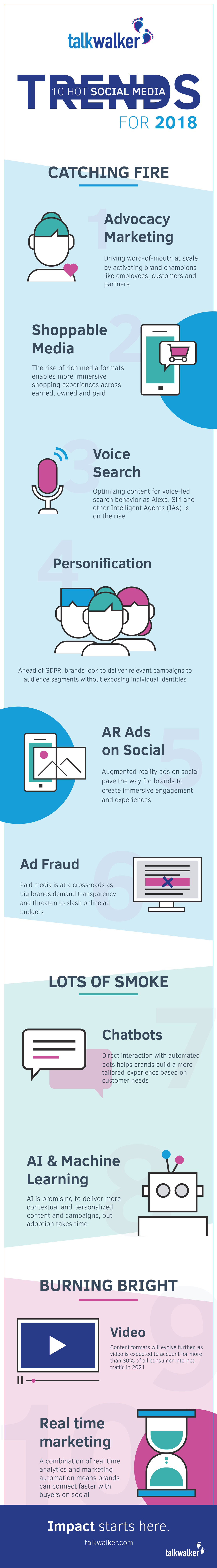 infographic_social-media-trend.png