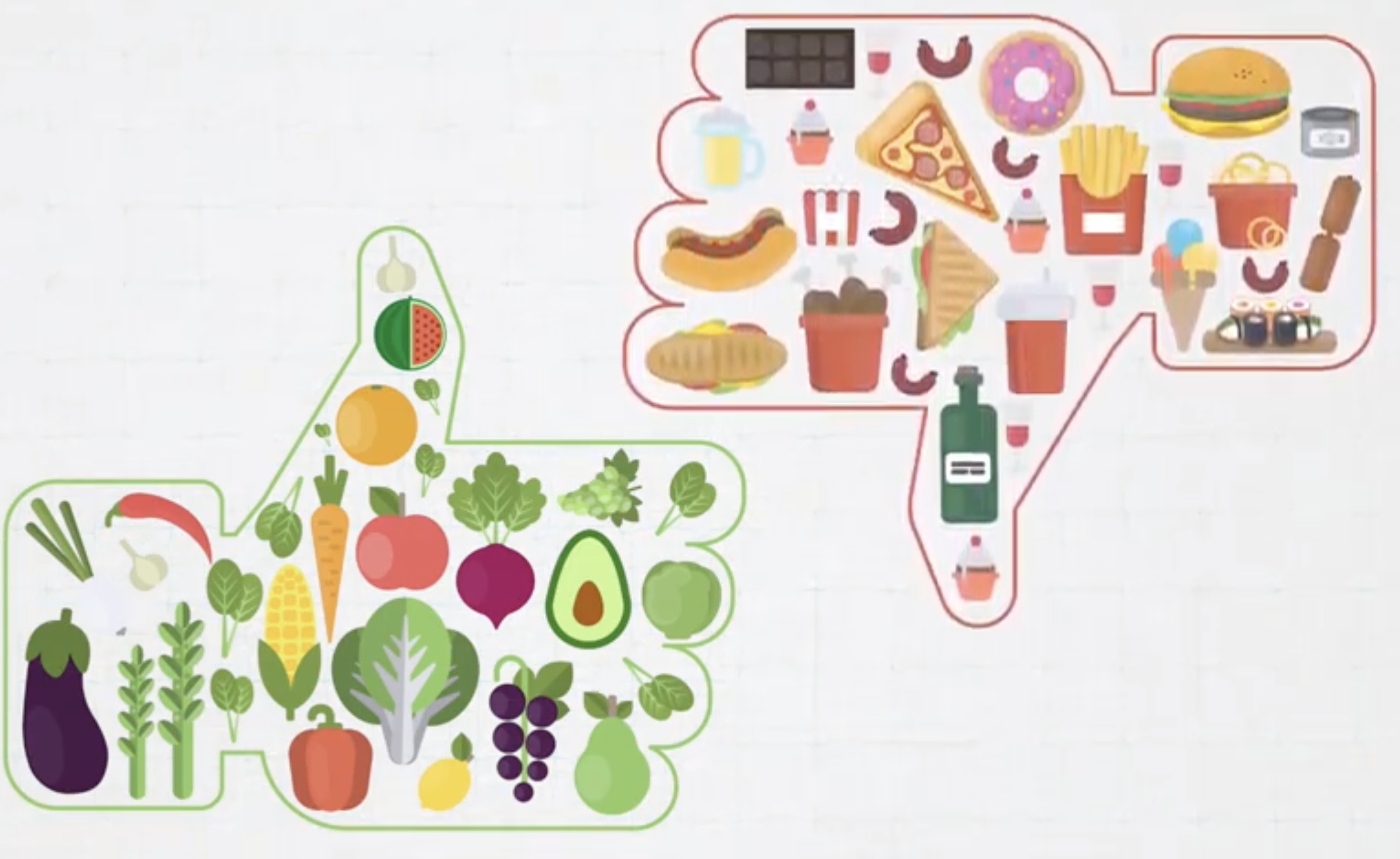 Solve It: Food and Energy - To research the type and amount of food currently being served at your school and design a solution that stays within the same calorie requirements but increases energy and/or consumption.