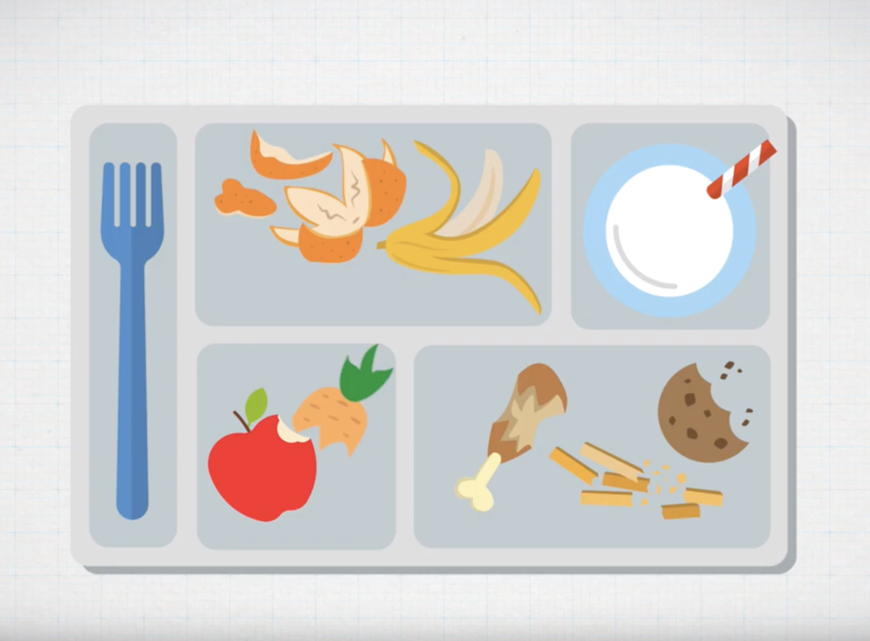 Solve It: Food Waste - To research the type and amount of food currently being thrown away at your school and design a solution that helps to reduce, re-use, or recycle the waste to minimize how much is going to a landfill.