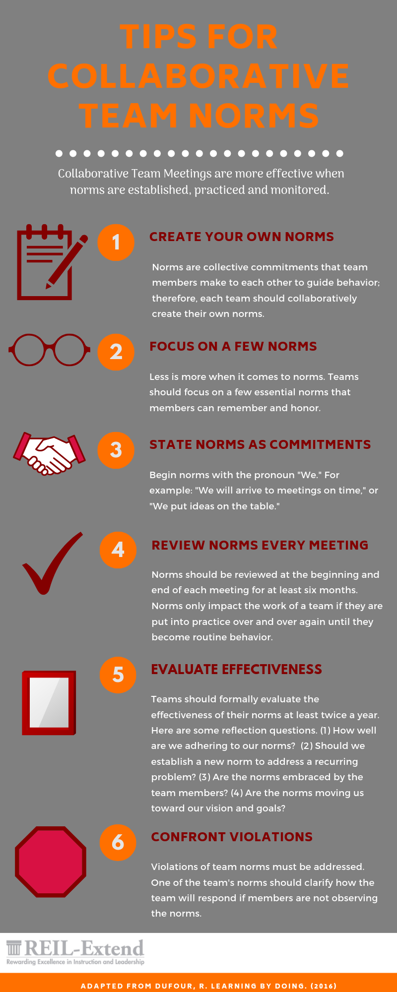 Tips for creating Collaborative team norms.png