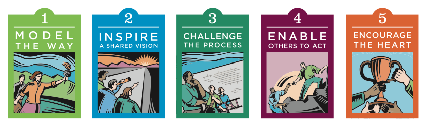Image Courtesy:The Five Practices of Exemplary Leadership®, from Kouze and Posner's internationally best-selling book,   The Leadership Challenge
