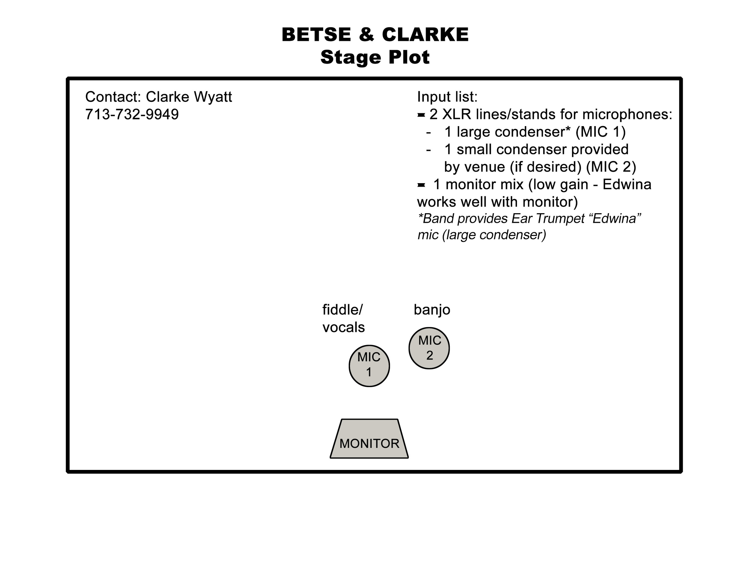 BetseClarke-stageplot.jpg