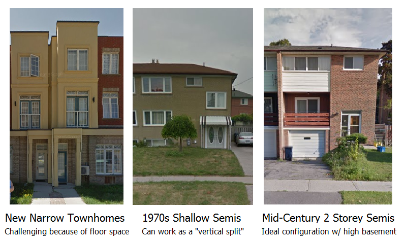 Options for second floor second suites on semi-detached homes and townhouses