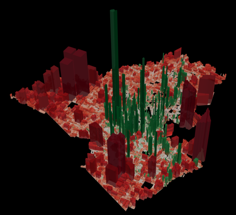 """ In accounting terms, green equals profit and red equals loss. The higher the block goes, the larger the amount of profit/loss. If you have a sense of the basic layout of North American cities post World War II, you can figure out pretty easily what is going on here."" -  Quote and photo credit: www.strongtowns.org article "" The Real Reason Why Your City Has No Money """