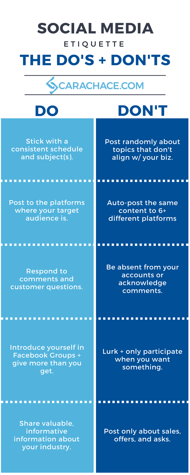 how not to be an asshat on social media infographic.png