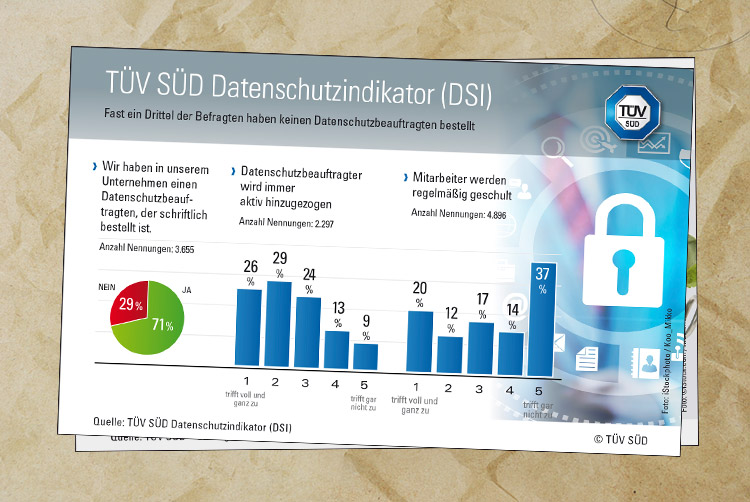 Datenschutz-Indikator