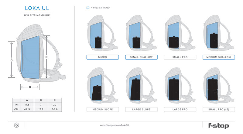 Not all ICU's fit in all F-Stop backpacks. This is the compatibility table for the Loka UL.