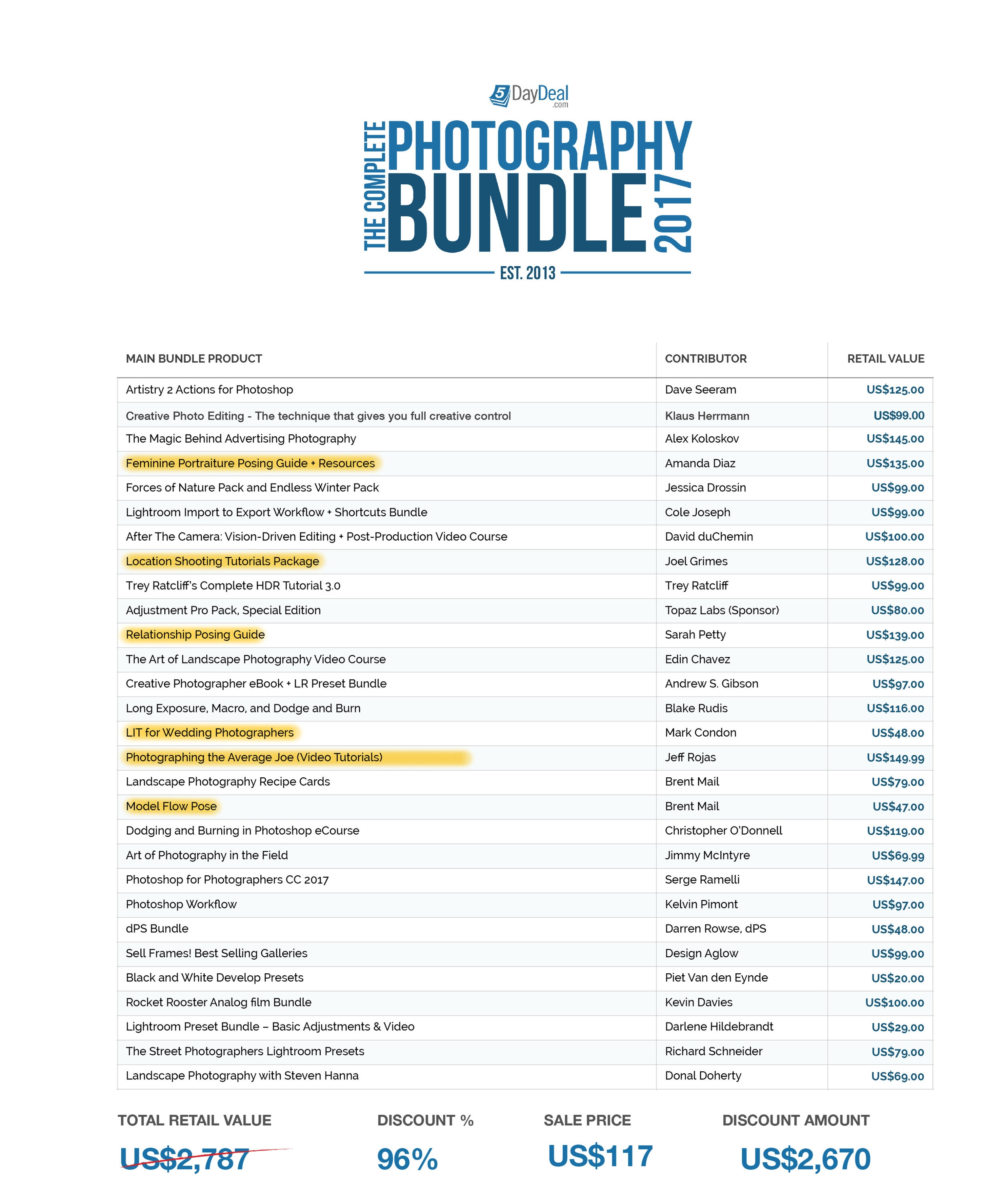 5DayDeal -  Complete Photography Bundle 2017 - Full Product List