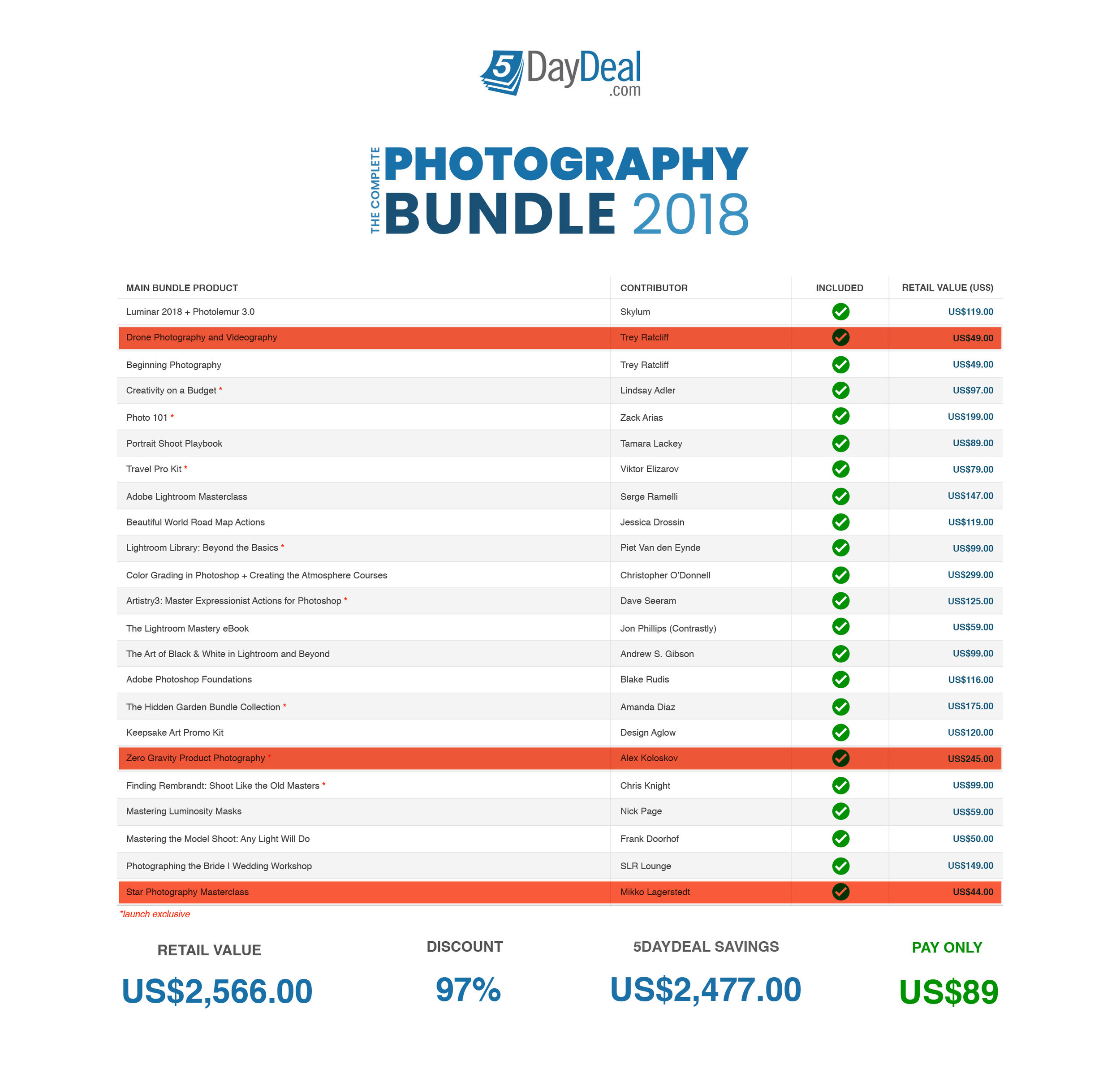 Copy of Copy of 5DayDeal-PB2018-ProductList_Sep27