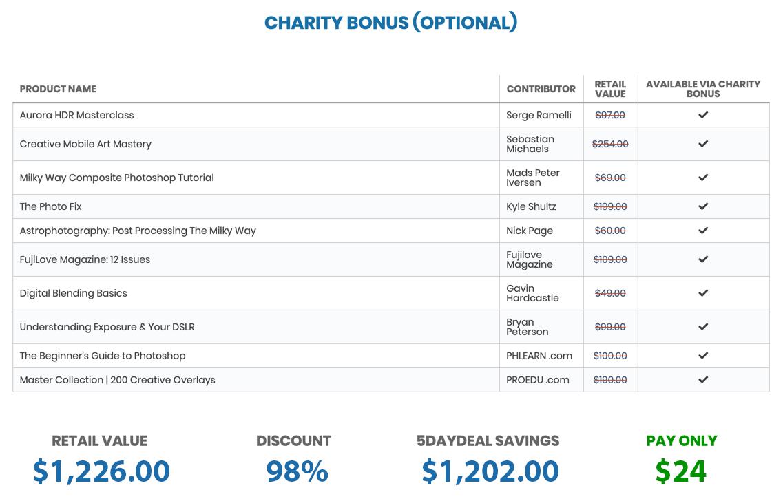 CharityBonusContents.jpg