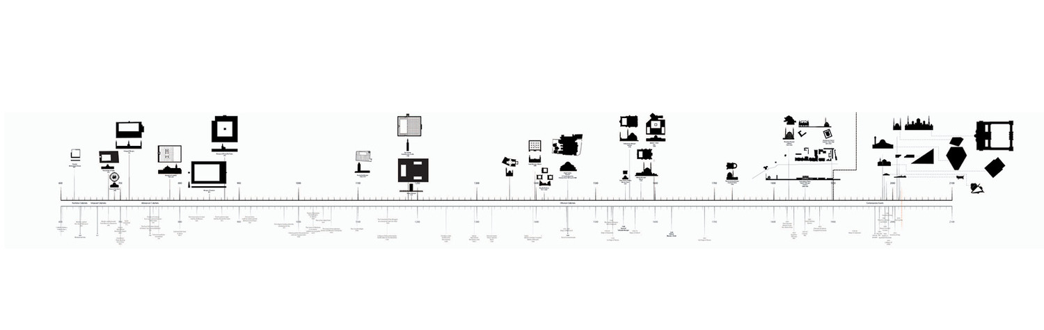 The timeline above demonstrates the many iterations of the elements of a mosque throughout time. After a quick overview, it is evident that certain elements must always be represented including the courtyard.