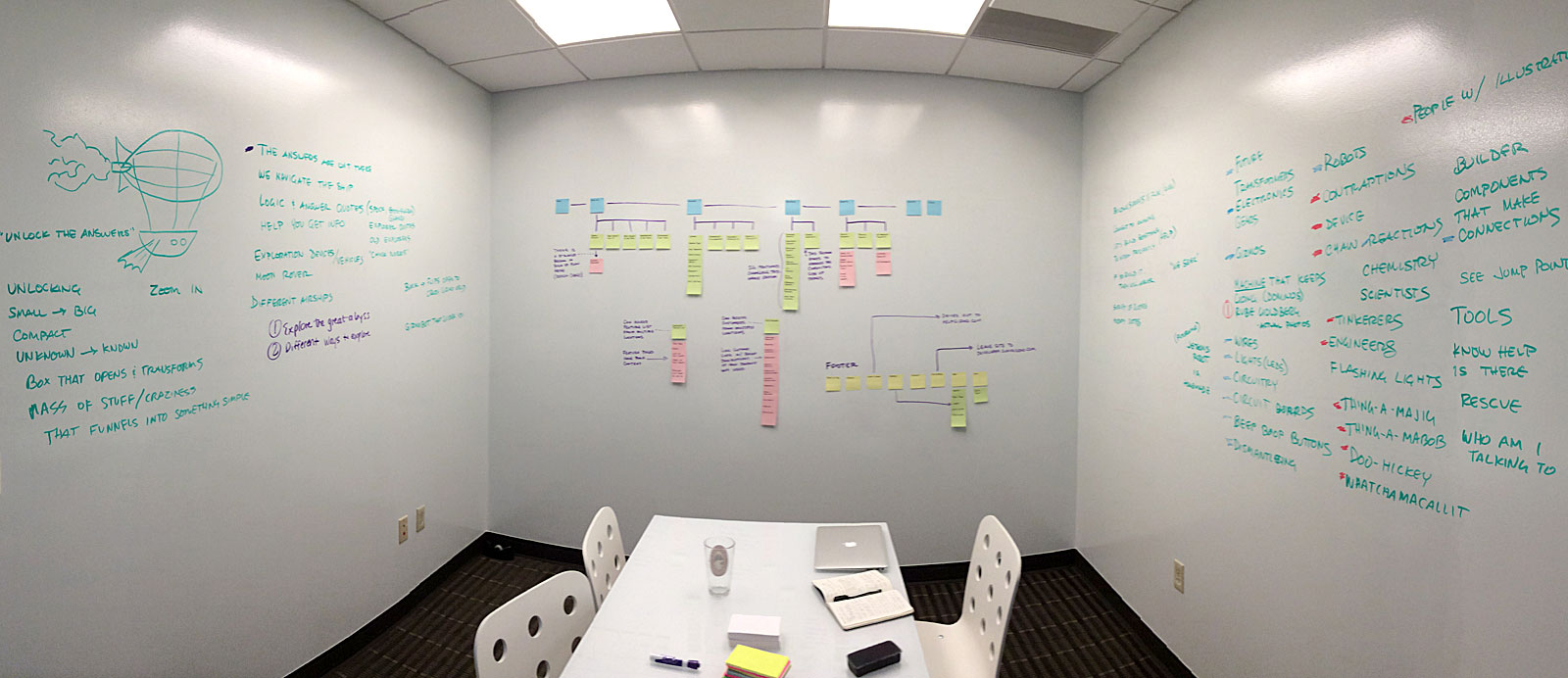 Whiteboard walls after the brainstorming session