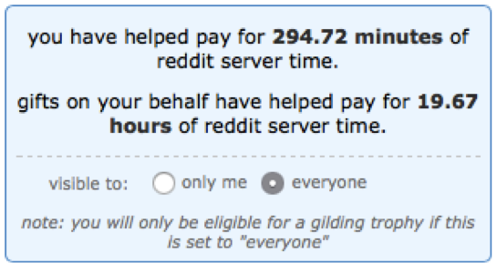 Reddit gold facilitates the costs for server time