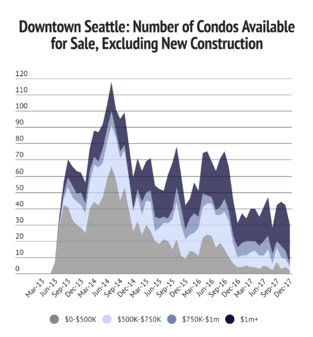 2 Condos-for-Sale.png