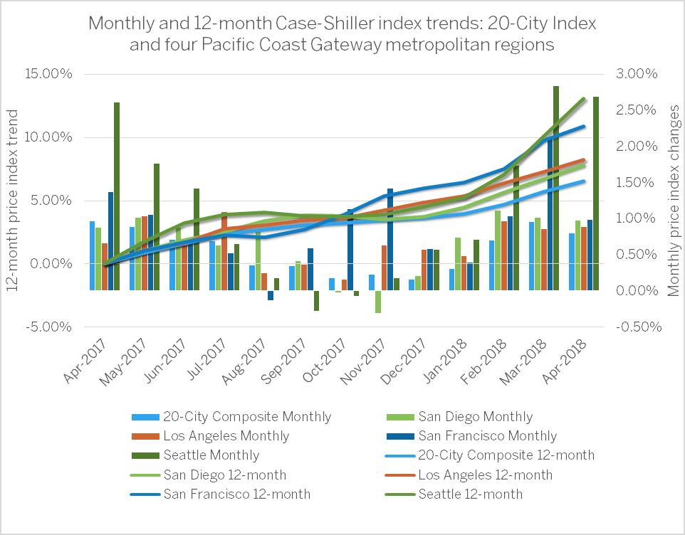 20 City Index April.png