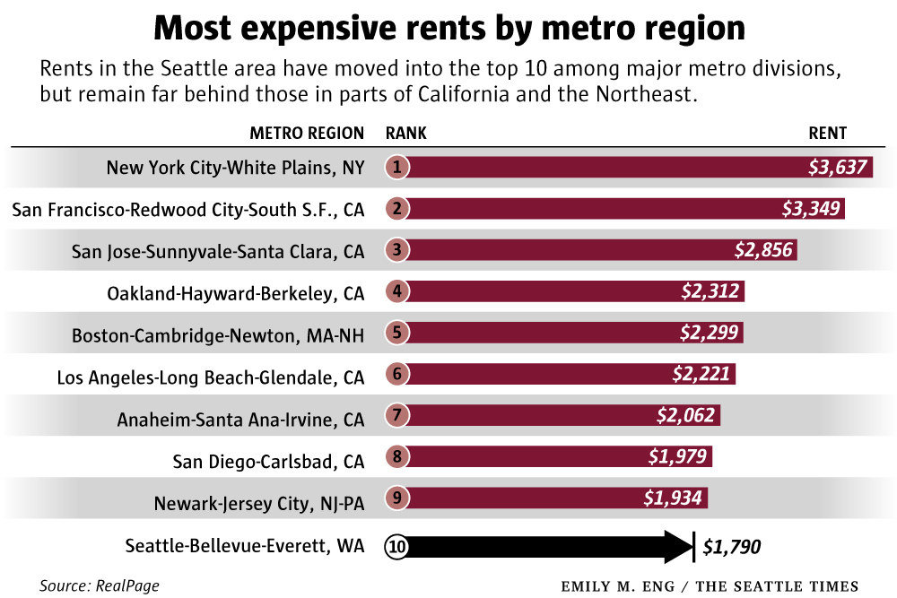 rent-reality-cities-W.jpg