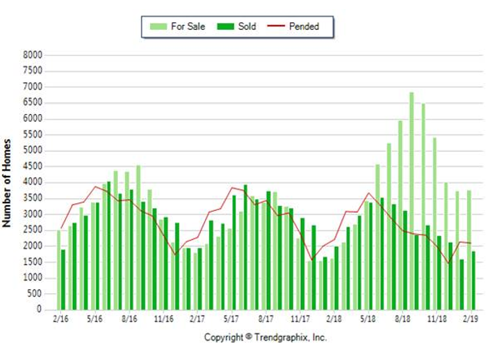 Trendgraphix County Data.PNG