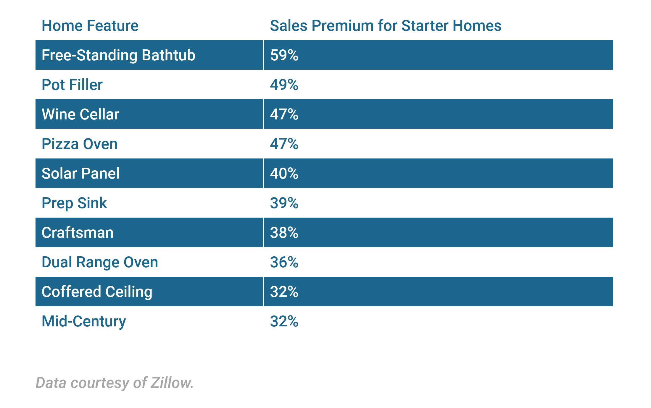 home-feature-and-sales-premium-starter-homes.png