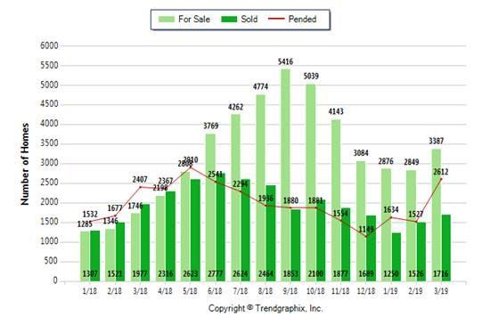 Trendgraphix Chart 1.jpg